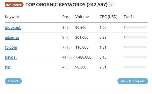 طريقة البحث على أغلى الكلمات المفتاحية في جوجل أدسنس