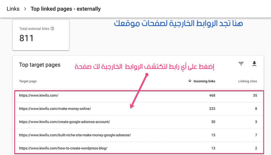 Google Search Console Links pages